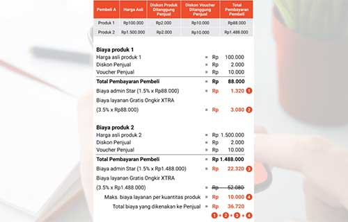 Program Gratis Ongkir XTRA