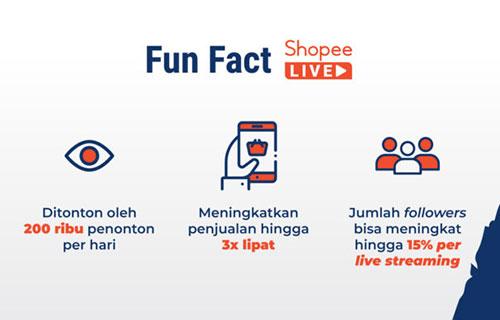 Tips Trik Live Streaming di Shopee