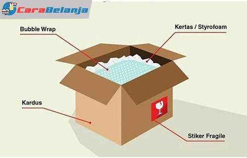 1 Packing Paket